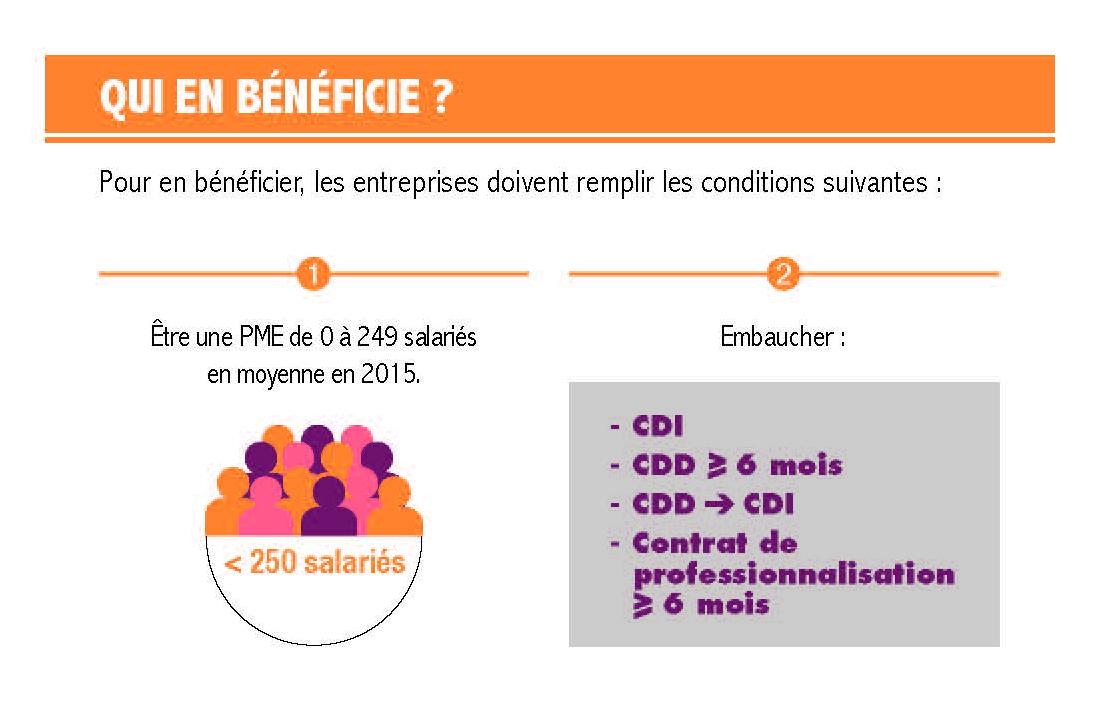 embauche_pme_2