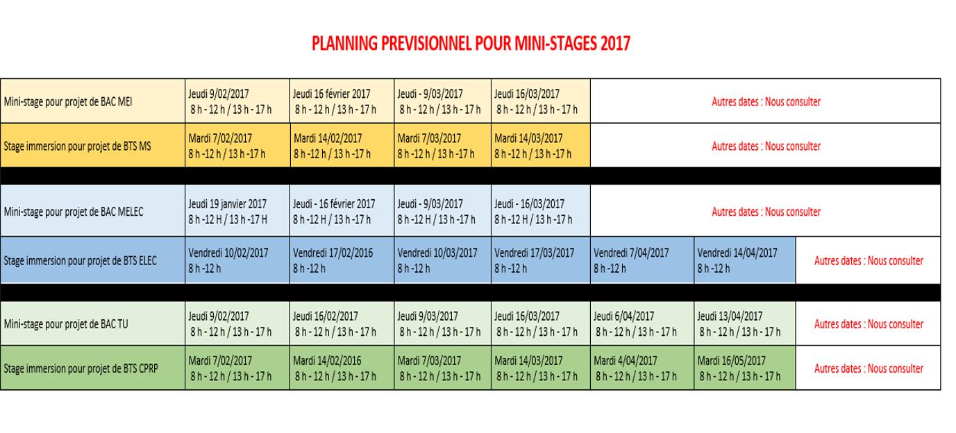 Mini-stage CFAI Loire apprentissage Bac Pro BTS