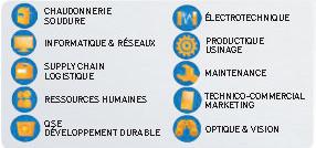 Forum Alternance Saint Etienne Roanne 2017_filiere